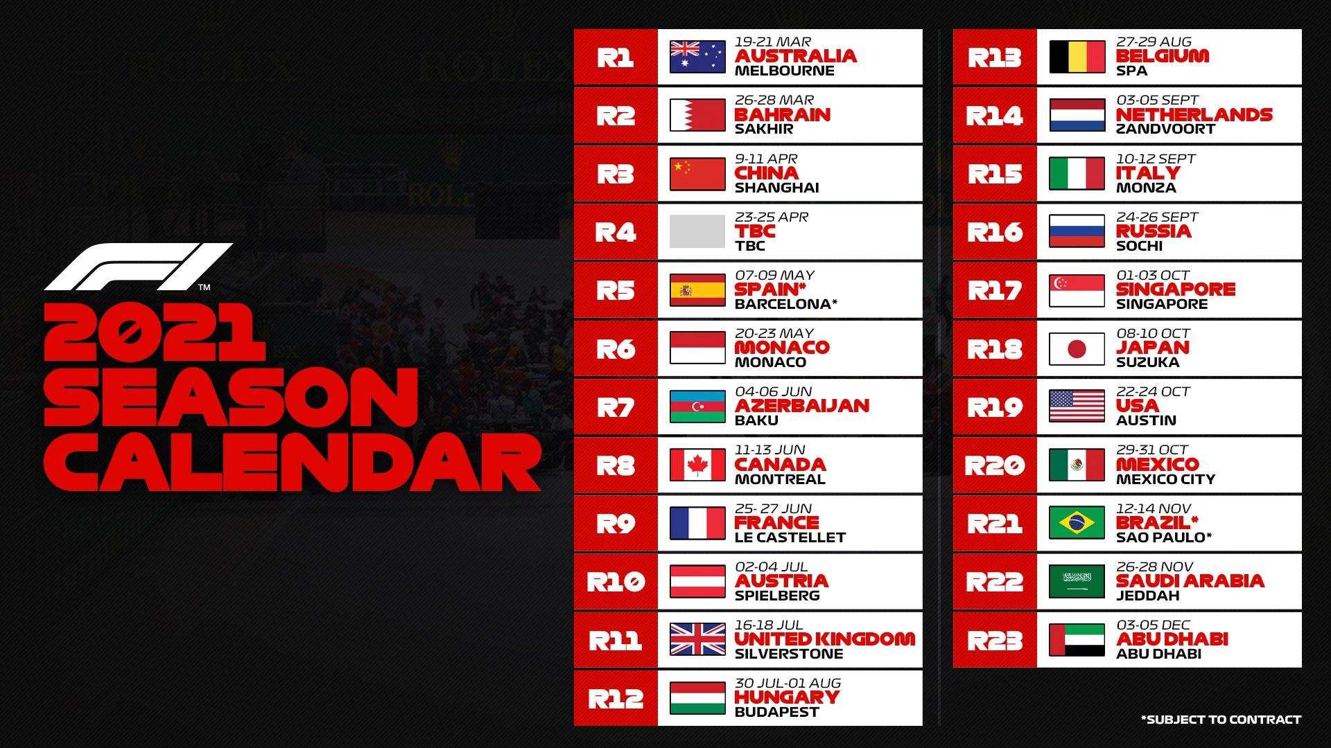 F1 : Le calendrier de la saison 2021 est sorti ! | Sport Business Mag