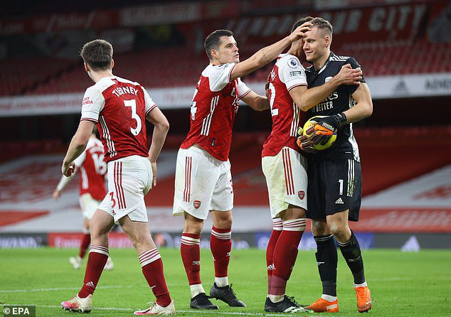 Calendrier Play Off Ligue Magnus 2021 Premier League  Arsenal recovers, Villa still on top | Sport